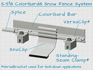 S-5! ColorGard Snow Fence System