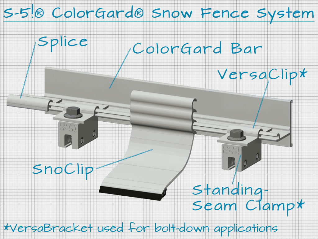 S-5! ColorGard Snow Fence System Components