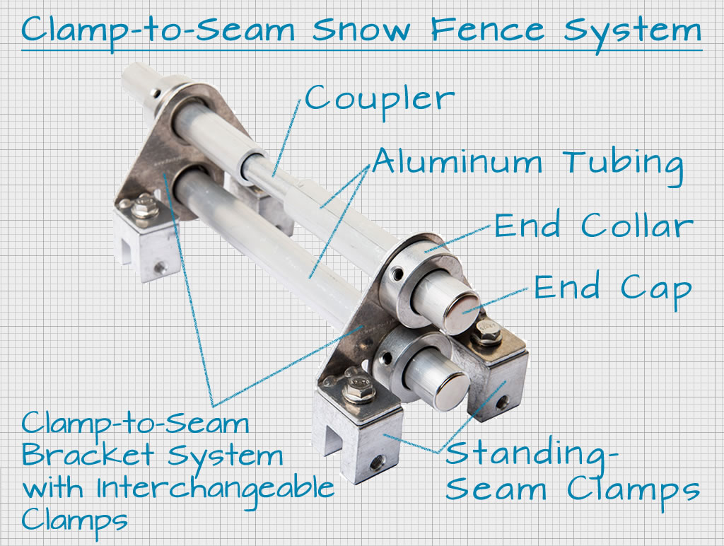 Clamp-to-Seam Pipe-Style Snow Fence System